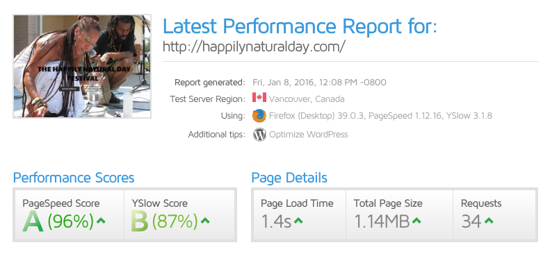 96% pagespeed score for happilynaturalday-com
